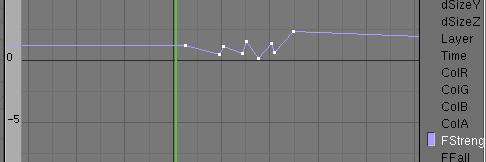 Blender's SoftBody System